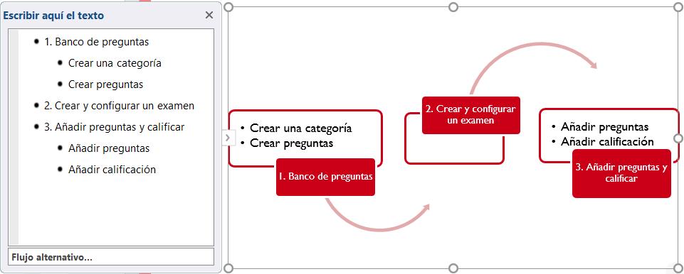 Ilustración 37-Incluir SmartArt