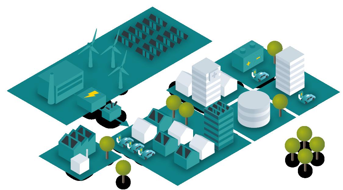 Mô hình Lưới điện thông minh của Siemens.